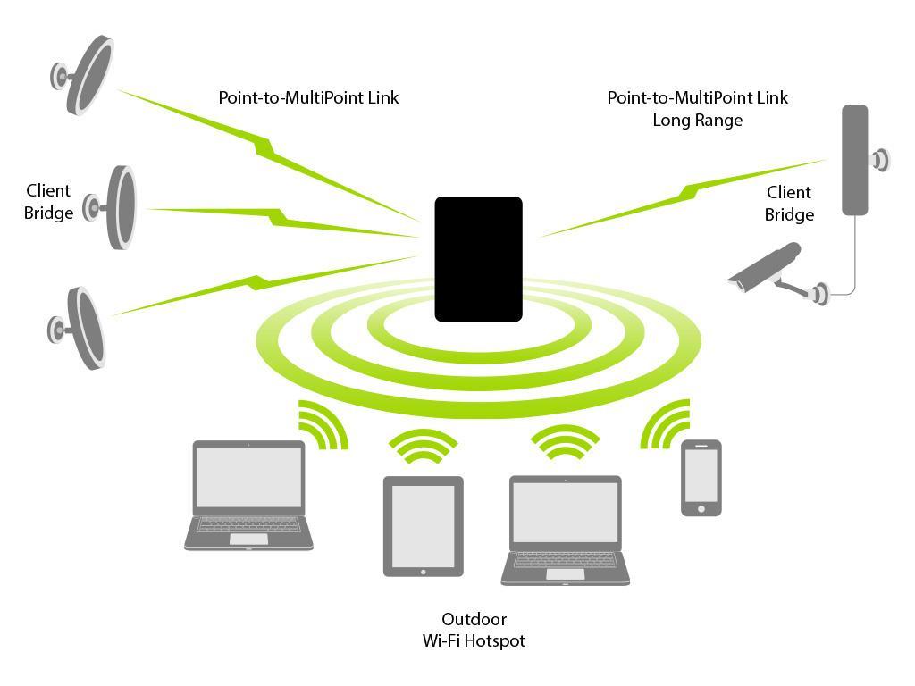Engenius diagram